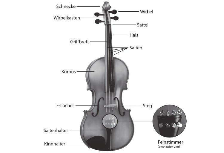 Violine: Aufbau und Teile › Musikmachen
