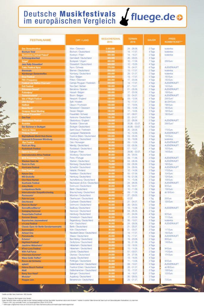 Musikfestivals_komplett